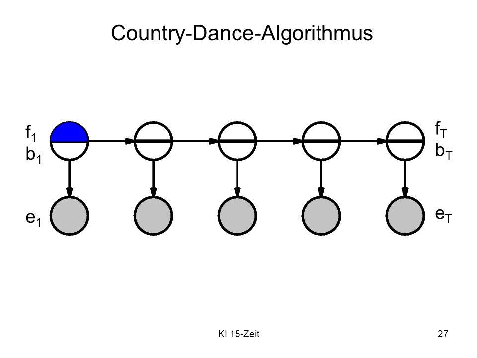 KI 15-Zeit27 Country-Dance-Algorithmus f1b1e1f1b1e1 fTbTeTfTbTeT