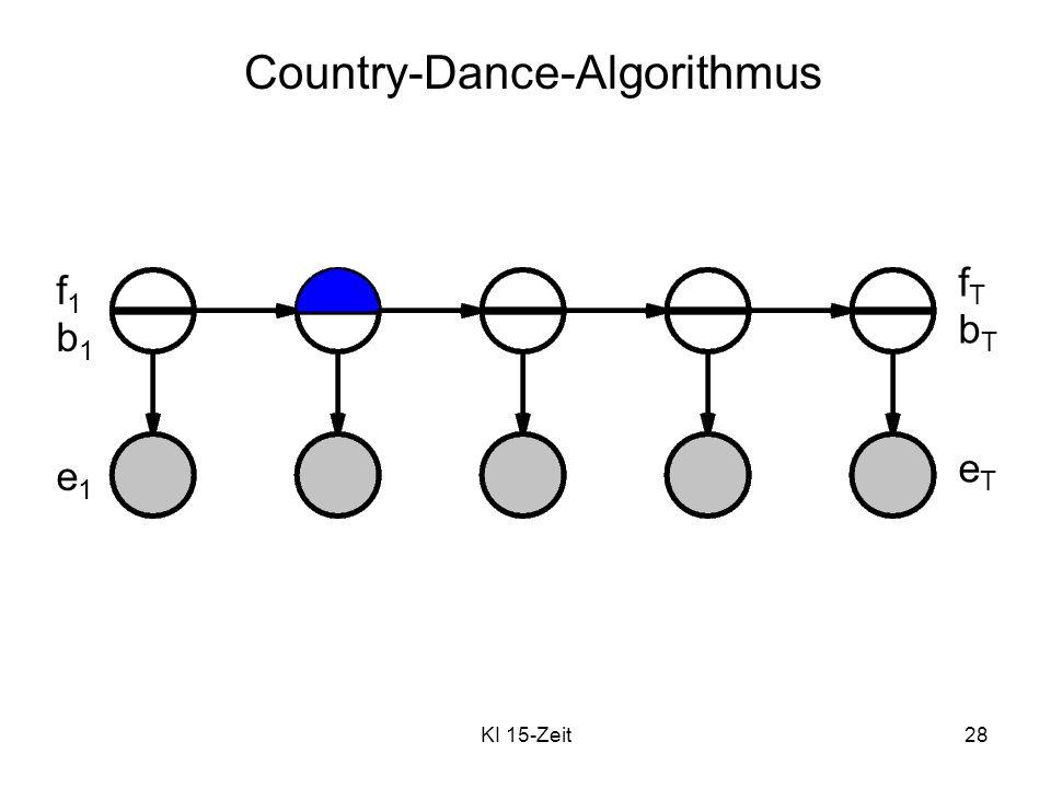 KI 15-Zeit28 Country-Dance-Algorithmus f1b1e1f1b1e1 fTbTeTfTbTeT