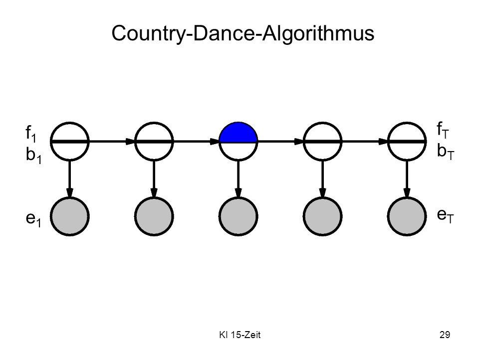 KI 15-Zeit29 Country-Dance-Algorithmus f1b1e1f1b1e1 fTbTeTfTbTeT