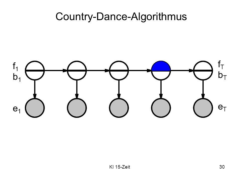 KI 15-Zeit30 Country-Dance-Algorithmus f1b1e1f1b1e1 fTbTeTfTbTeT