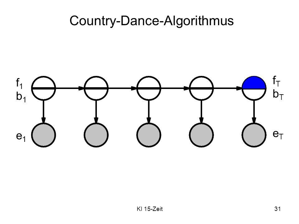 KI 15-Zeit31 Country-Dance-Algorithmus f1b1e1f1b1e1 fTbTeTfTbTeT
