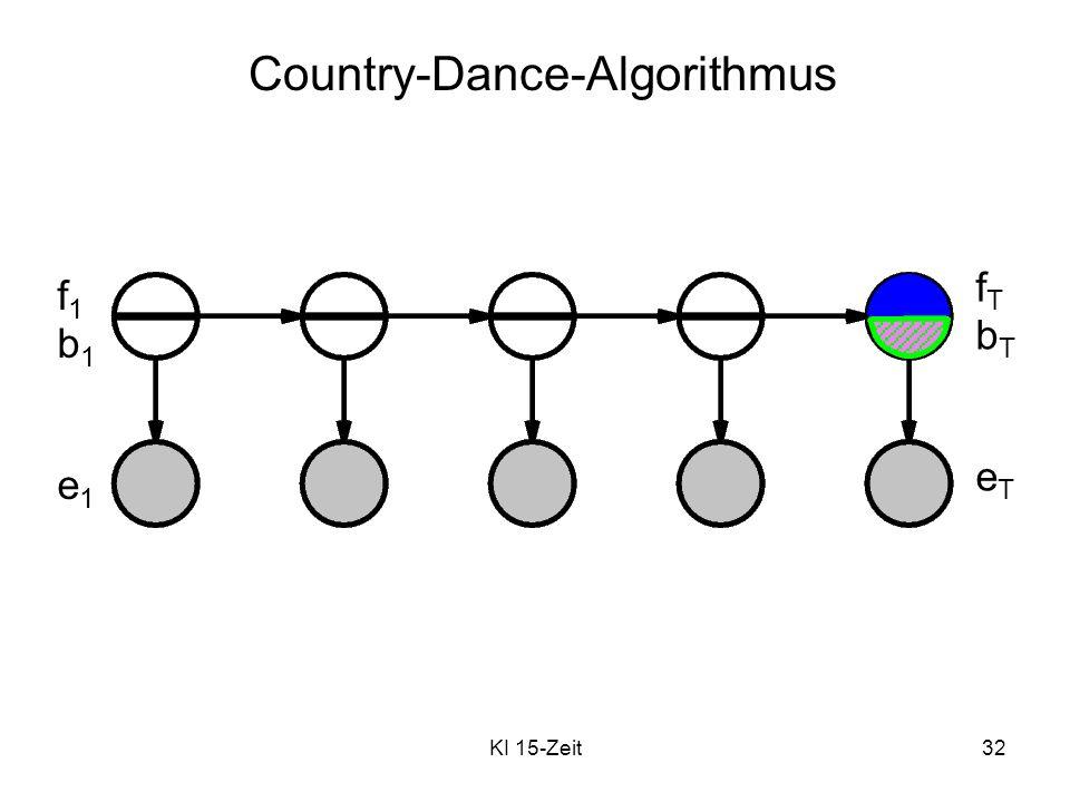 KI 15-Zeit32 Country-Dance-Algorithmus f1b1e1f1b1e1 fTbTeTfTbTeT