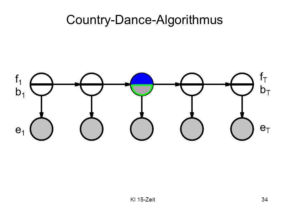 KI 15-Zeit34 Country-Dance-Algorithmus f1b1e1f1b1e1 fTbTeTfTbTeT