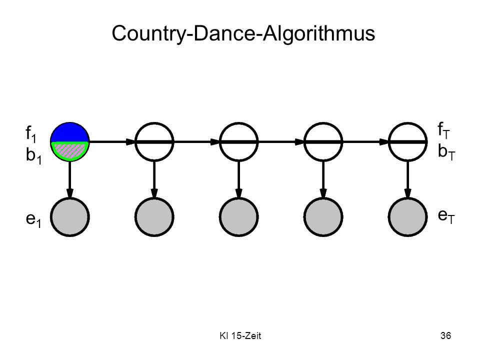 KI 15-Zeit36 Country-Dance-Algorithmus f1b1e1f1b1e1 fTbTeTfTbTeT