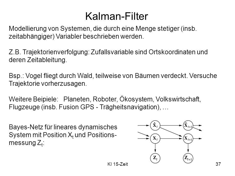 KI 15-Zeit37 Kalman-Filter Modellierung von Systemen, die durch eine Menge stetiger (insb. zeitabhängiger) Variabler beschrieben werden. Z.B. Trajekto