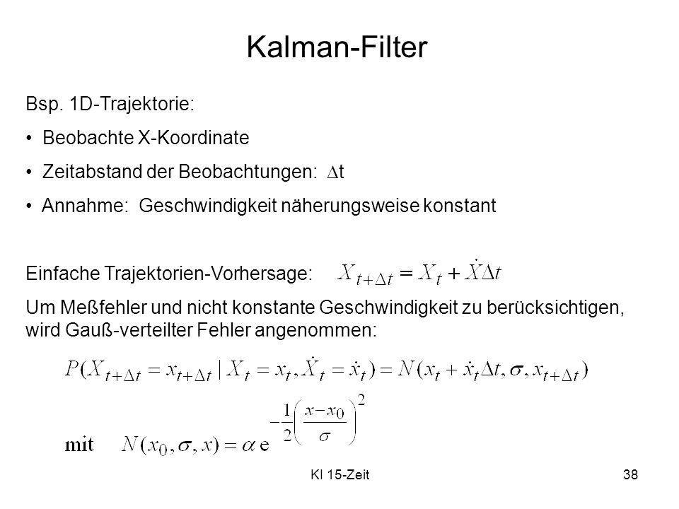 KI 15-Zeit38 Kalman-Filter Bsp. 1D-Trajektorie: Beobachte X-Koordinate Zeitabstand der Beobachtungen: t Annahme: Geschwindigkeit näherungsweise konsta