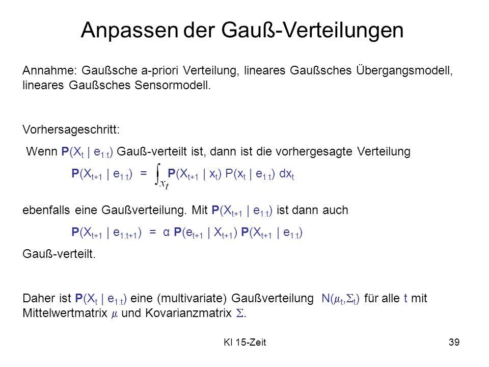 KI 15-Zeit39 Anpassen der Gauß-Verteilungen Annahme: Gaußsche a-priori Verteilung, lineares Gaußsches Übergangsmodell, lineares Gaußsches Sensormodell