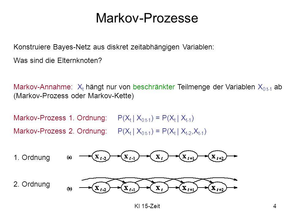KI 15-Zeit25 Hidden-Markov-Modelle Mit Übergangsmatrix T ij = P(X t = j | X t-1 = i) und Sensormatrix (O t ) ii = P(e t | X t = i) : ergibt sich Matrix-Schreibweise, z.B.