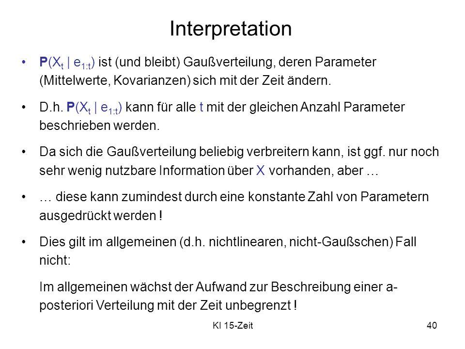 KI 15-Zeit40 Interpretation P(X t | e 1:t ) ist (und bleibt) Gaußverteilung, deren Parameter (Mittelwerte, Kovarianzen) sich mit der Zeit ändern. D.h.