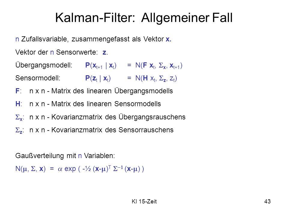 KI 15-Zeit43 Kalman-Filter: Allgemeiner Fall n Zufallsvariable, zusammengefasst als Vektor x. Vektor der n Sensorwerte: z. Übergangsmodell:P(x t+1 | x