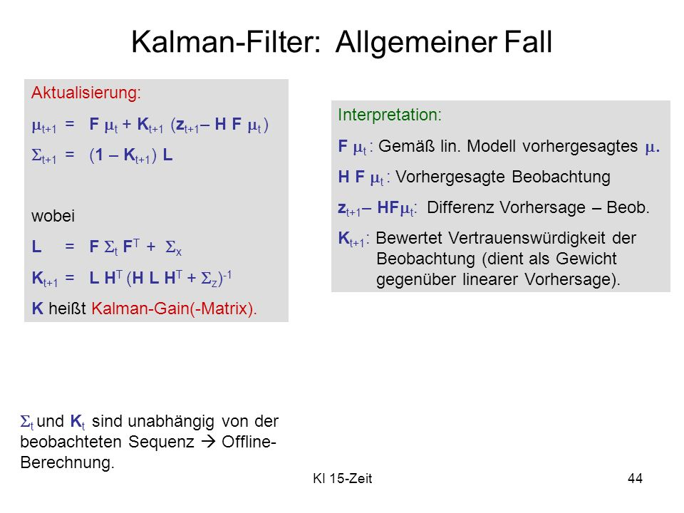 KI 15-Zeit44 Kalman-Filter: Allgemeiner Fall Aktualisierung: t+1 = F t + K t+1 (z t+1 – H F t ) t+1 = (1 – K t+1 ) L wobei L= F t F T + x K t+1 = L H