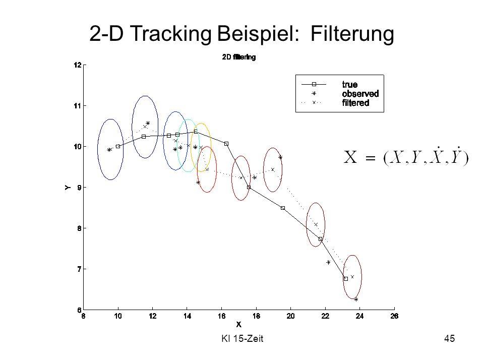 KI 15-Zeit45 2-D Tracking Beispiel: Filterung