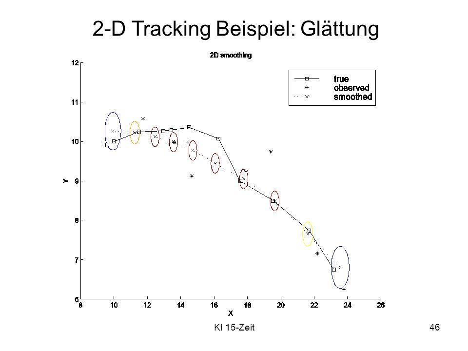 KI 15-Zeit46 2-D Tracking Beispiel: Glättung
