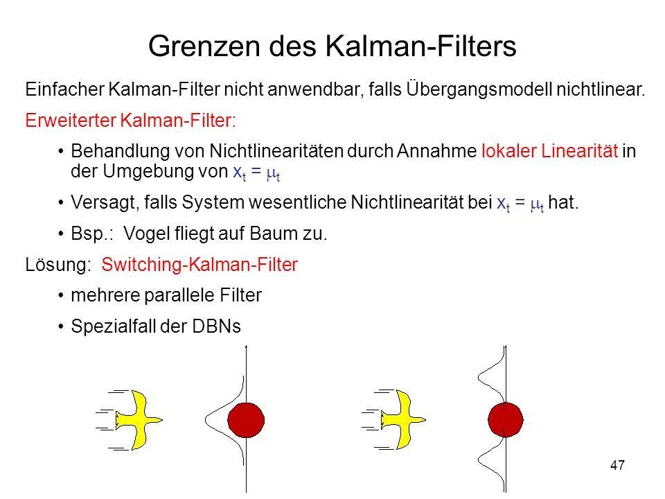 47 Grenzen des Kalman-Filters Einfacher Kalman-Filter nicht anwendbar, falls Übergangsmodell nichtlinear. Erweiterter Kalman-Filter: Behandlung von Ni
