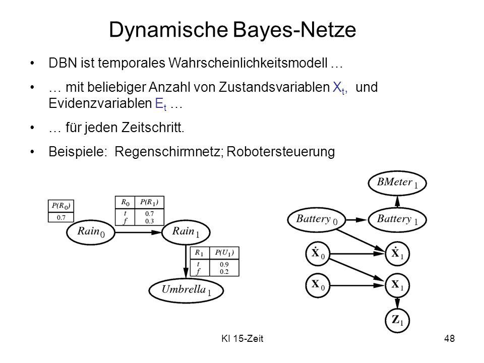 KI 15-Zeit48 Dynamische Bayes-Netze DBN ist temporales Wahrscheinlichkeitsmodell … … mit beliebiger Anzahl von Zustandsvariablen X t, und Evidenzvaria