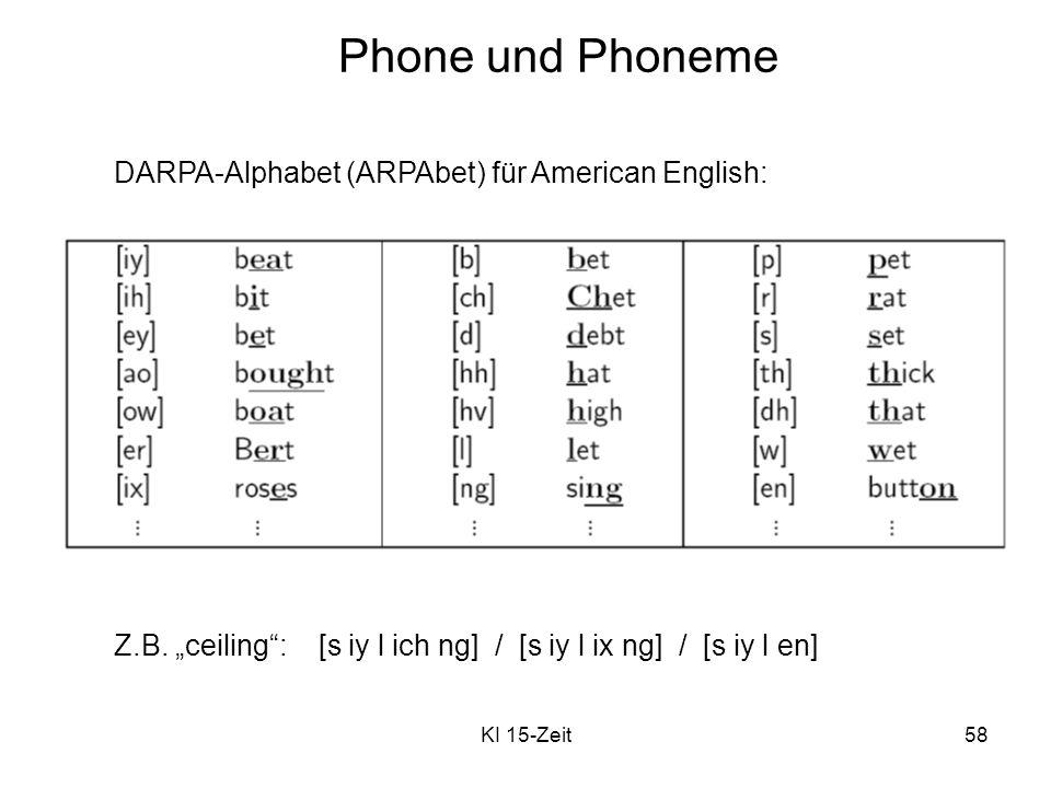 KI 15-Zeit58 Phone und Phoneme DARPA-Alphabet (ARPAbet) für American English: Z.B. ceiling: [s iy l ich ng] / [s iy l ix ng] / [s iy l en]
