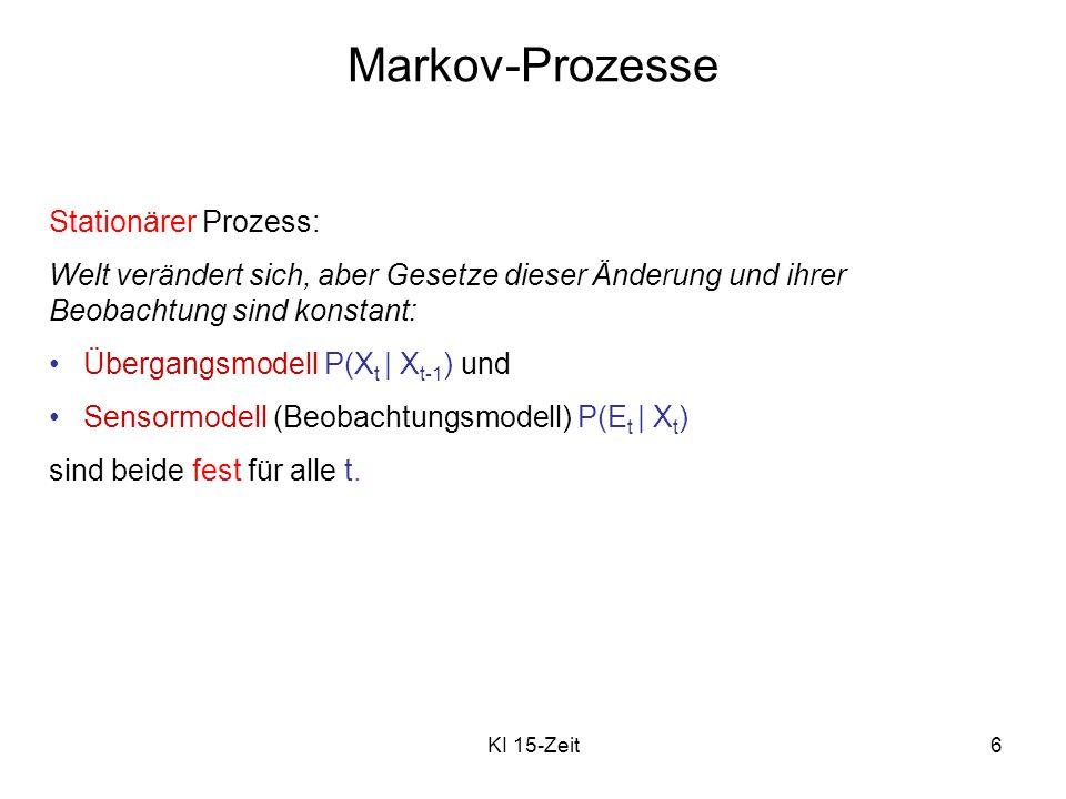 KI 15-Zeit6 Markov-Prozesse Stationärer Prozess: Welt verändert sich, aber Gesetze dieser Änderung und ihrer Beobachtung sind konstant: Übergangsmodel