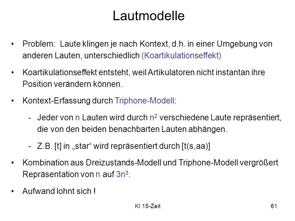 KI 15-Zeit61 Lautmodelle Problem: Laute klingen je nach Kontext, d.h. in einer Umgebung von anderen Lauten, unterschiedlich (Koartikulationseffekt) Ko