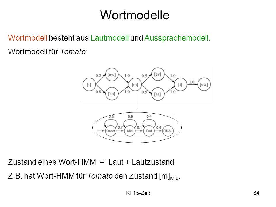 KI 15-Zeit64 Wortmodelle Wortmodell besteht aus Lautmodell und Aussprachemodell. Wortmodell für Tomato: Zustand eines Wort-HMM = Laut + Lautzustand Z.