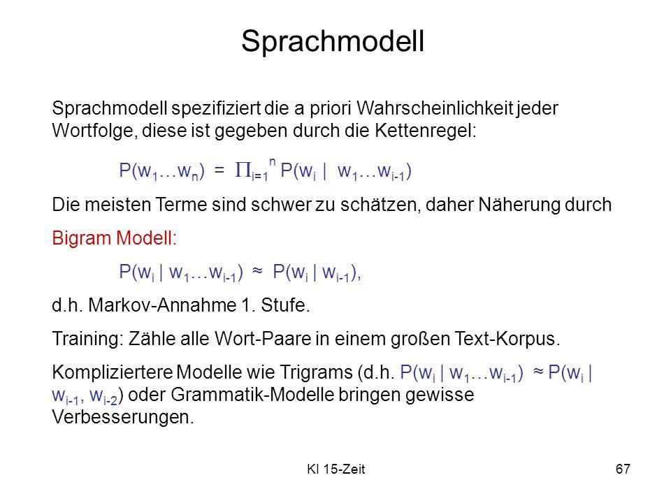 KI 15-Zeit67 Sprachmodell Sprachmodell spezifiziert die a priori Wahrscheinlichkeit jeder Wortfolge, diese ist gegeben durch die Kettenregel: P(w 1 …w