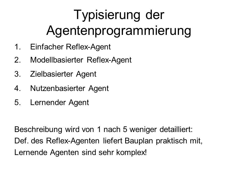 Typisierung der Agentenprogrammierung 1.Einfacher Reflex-Agent 2.Modellbasierter Reflex-Agent 3.Zielbasierter Agent 4.Nutzenbasierter Agent 5.Lernende