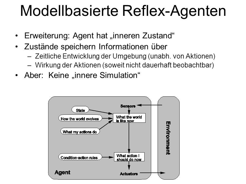 Modellbasierte Reflex-Agenten Erweiterung: Agent hat inneren Zustand Zustände speichern Informationen über –Zeitliche Entwicklung der Umgebung (unabh.