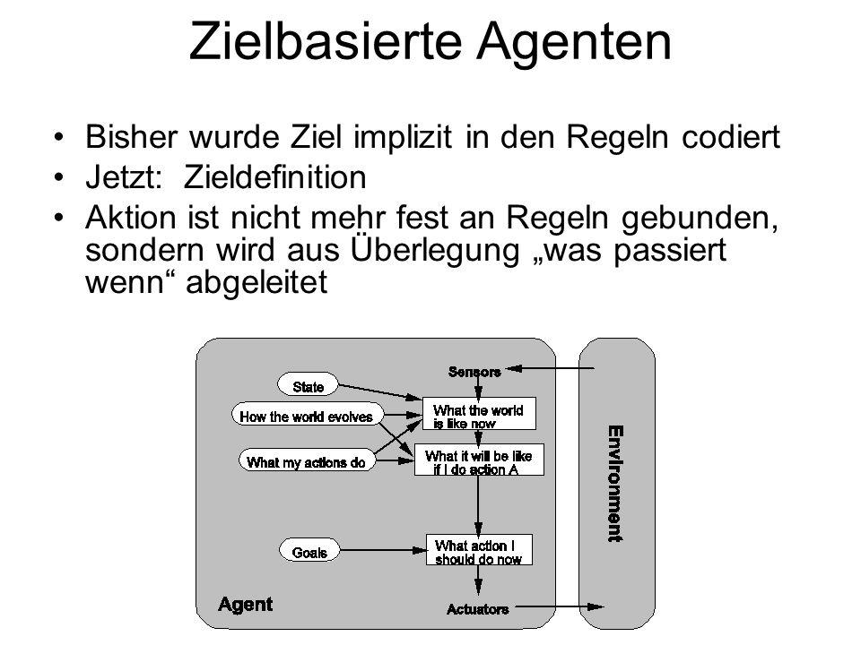 Zielbasierte Agenten Bisher wurde Ziel implizit in den Regeln codiert Jetzt: Zieldefinition Aktion ist nicht mehr fest an Regeln gebunden, sondern wir