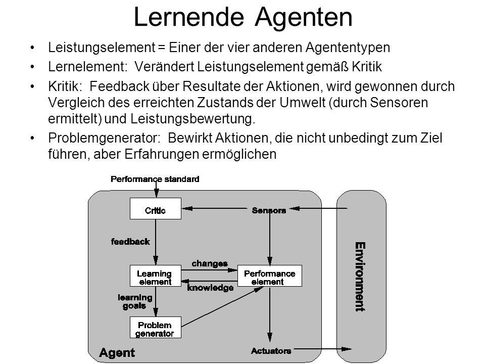 Lernende Agenten Leistungselement = Einer der vier anderen Agententypen Lernelement: Verändert Leistungselement gemäß Kritik Kritik: Feedback über Res