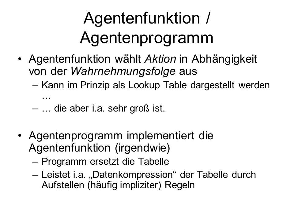 Agentenfunktion / Agentenprogramm Agentenfunktion wählt Aktion in Abhängigkeit von der Wahrnehmungsfolge aus –Kann im Prinzip als Lookup Table dargest