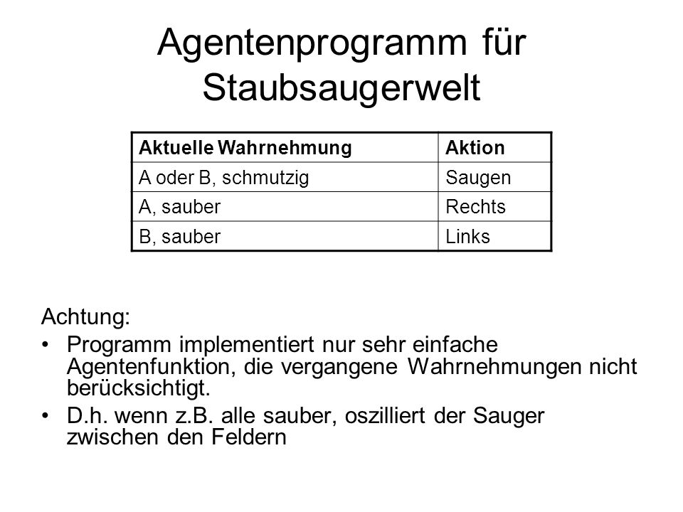 Agentenprogramm für Staubsaugerwelt Achtung: Programm implementiert nur sehr einfache Agentenfunktion, die vergangene Wahrnehmungen nicht berücksichti