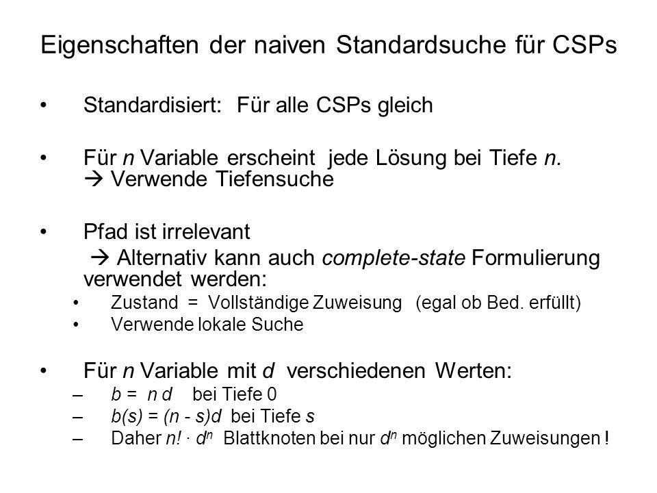 Eigenschaften der naiven Standardsuche für CSPs Standardisiert: Für alle CSPs gleich Für n Variable erscheint jede Lösung bei Tiefe n.