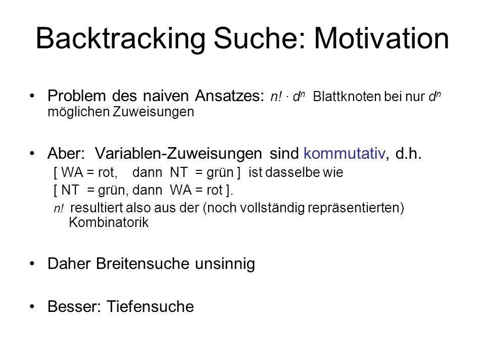 Backtracking Suche: Motivation Problem des naiven Ansatzes: n.