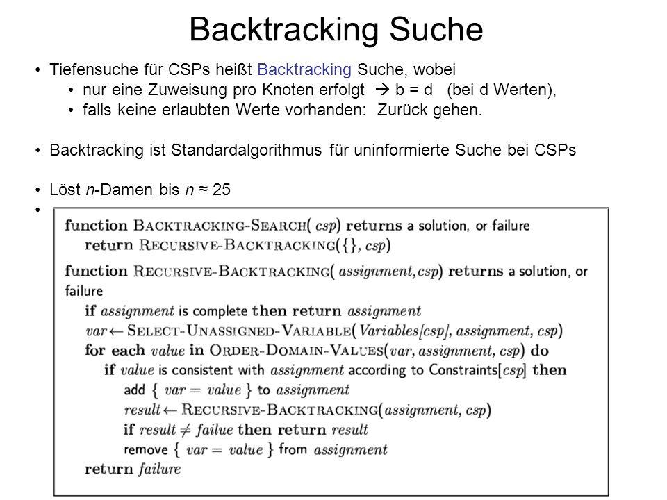 Backtracking Suche Tiefensuche für CSPs heißt Backtracking Suche, wobei nur eine Zuweisung pro Knoten erfolgt b = d (bei d Werten), falls keine erlaubten Werte vorhanden: Zurück gehen.