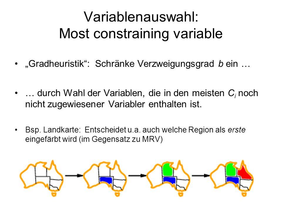 Variablenauswahl: Most constraining variable Gradheuristik: Schränke Verzweigungsgrad b ein … … durch Wahl der Variablen, die in den meisten C i noch nicht zugewiesener Variabler enthalten ist.