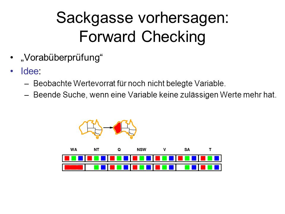 Sackgasse vorhersagen: Forward Checking Vorabüberprüfung Idee: –Beobachte Wertevorrat für noch nicht belegte Variable.
