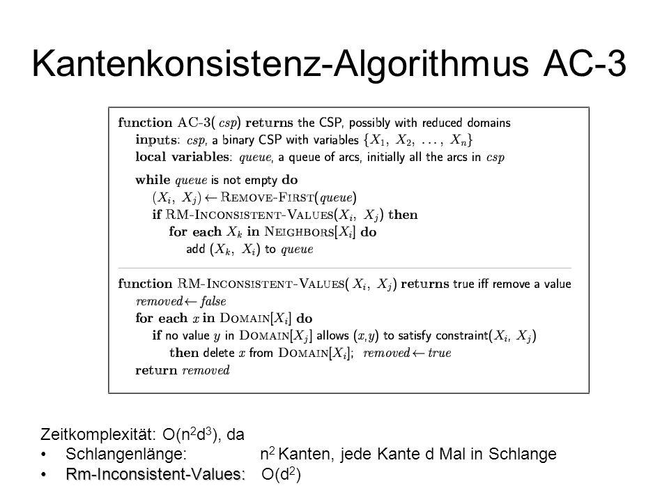 Zeitkomplexität: O(n 2 d 3 ), da Schlangenlänge: n 2 Kanten, jede Kante d Mal in Schlange Rm-Inconsistent-Values:Rm-Inconsistent-Values: O(d 2 )