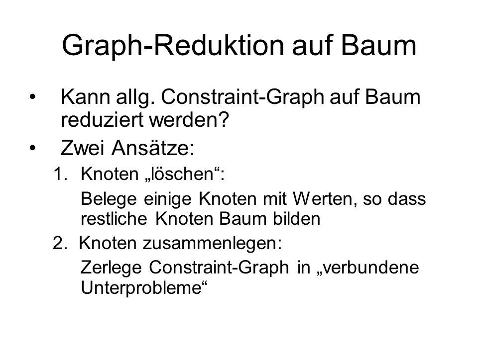 Graph-Reduktion auf Baum Kann allg.Constraint-Graph auf Baum reduziert werden.