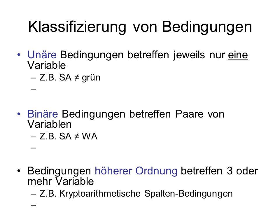 Klassifizierung von Bedingungen Unäre Bedingungen betreffen jeweils nur eine Variable –Z.B.