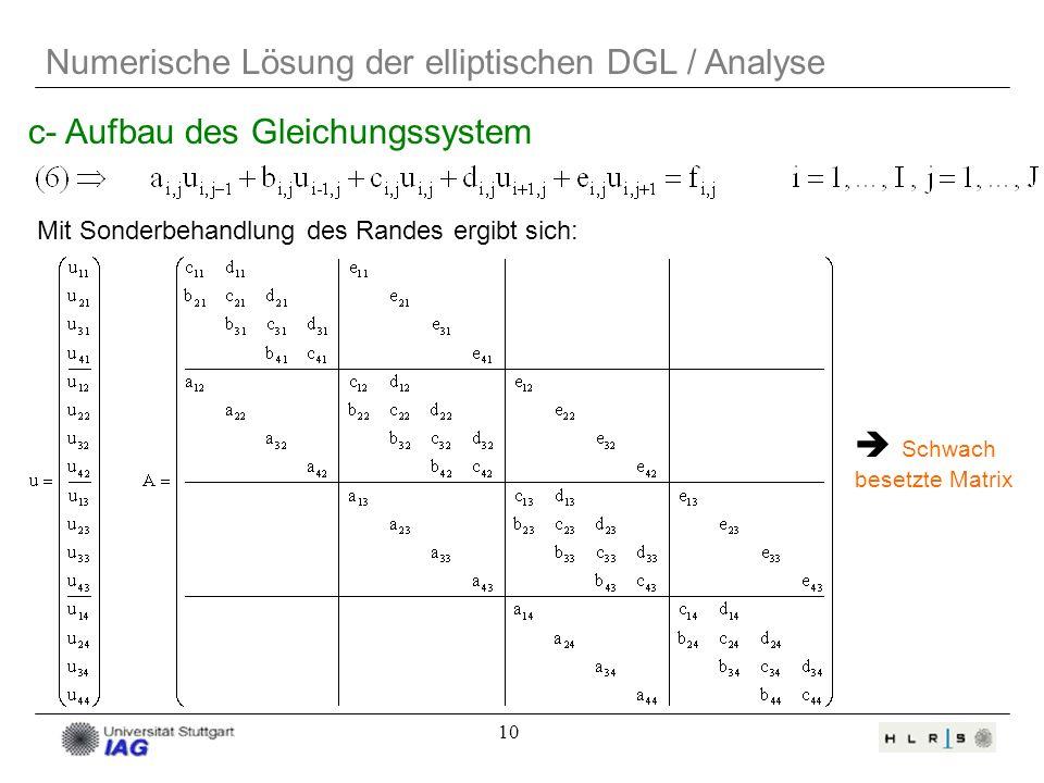 10 c- Aufbau des Gleichungssystem Numerische Lösung der elliptischen DGL / Analyse Mit Sonderbehandlung des Randes ergibt sich: Schwach besetzte Matri