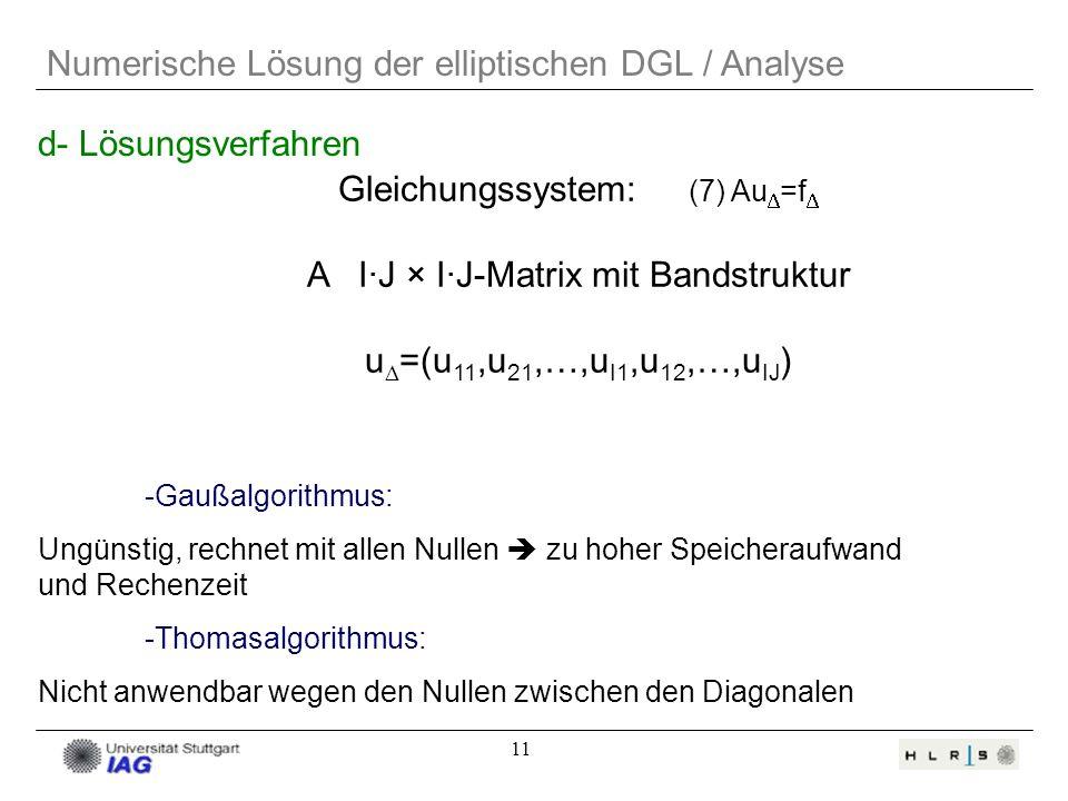 11 Numerische Lösung der elliptischen DGL / Analyse d- Lösungsverfahren Gleichungssystem: (7) Au =f A I·J × I·J-Matrix mit Bandstruktur u =(u 11,u 21,