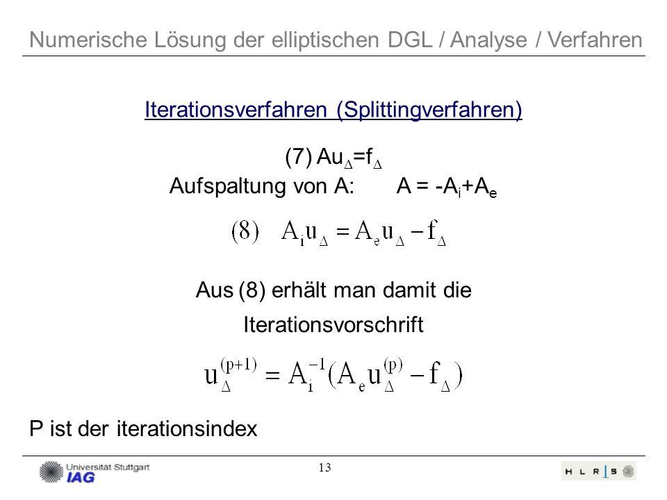 13 Numerische Lösung der elliptischen DGL / Analyse / Verfahren Aufspaltung von A: A = -A i +A e Aus (8) erhält man damit die Iterationsvorschrift Ite