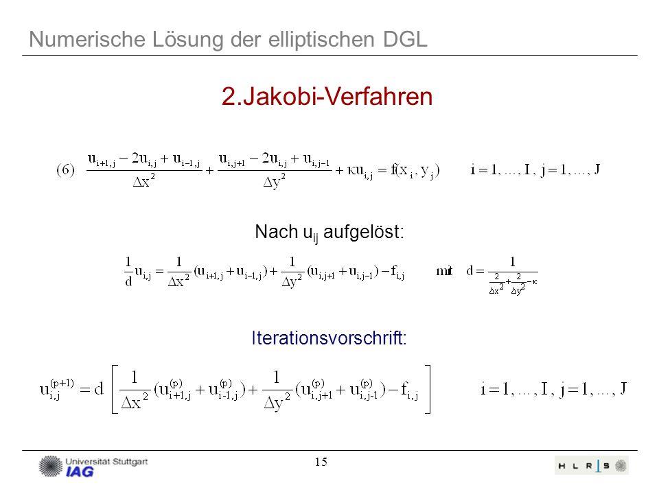 15 Numerische Lösung der elliptischen DGL 2.Jakobi-Verfahren Nach u ij aufgelöst: Iterationsvorschrift: