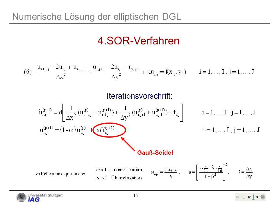 17 Numerische Lösung der elliptischen DGL 4.SOR-Verfahren Iterationsvorschrift: Gauß-Seidel