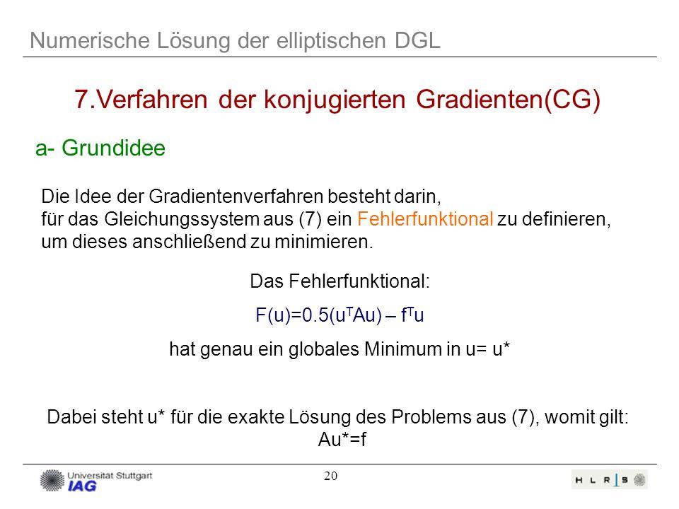 20 7.Verfahren der konjugierten Gradienten(CG) Numerische Lösung der elliptischen DGL Die Idee der Gradientenverfahren besteht darin, für das Gleichun