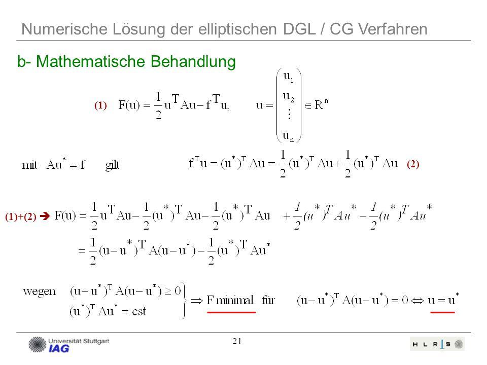 21 b- Mathematische Behandlung (1) (2) (1)+(2) Numerische Lösung der elliptischen DGL / CG Verfahren
