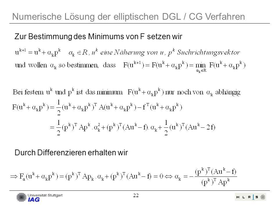 22 Zur Bestimmung des Minimums von F setzen wir Durch Differenzieren erhalten wir Numerische Lösung der elliptischen DGL / CG Verfahren