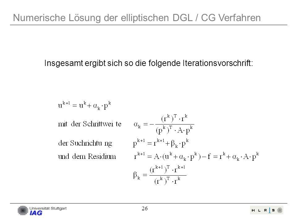 26 Insgesamt ergibt sich so die folgende Iterationsvorschrift: Numerische Lösung der elliptischen DGL / CG Verfahren