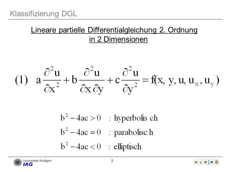 3 Klassifizierung DGL Lineare partielle Differentialgleichung 2. Ordnung in 2 Dimensionen