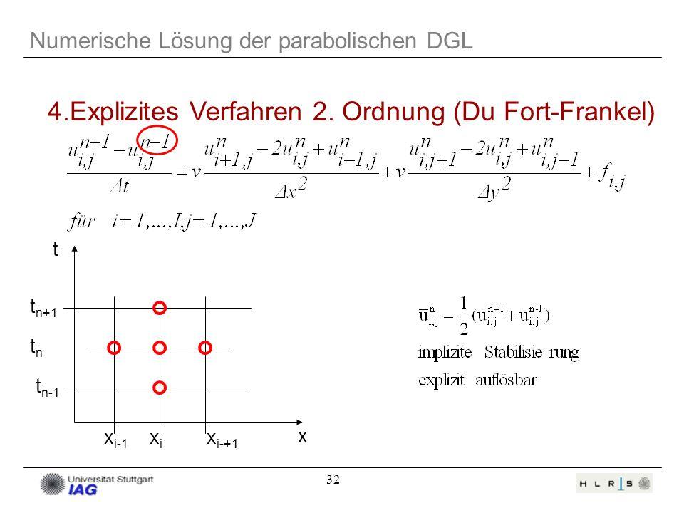 32 Numerische Lösung der parabolischen DGL 4.Explizites Verfahren 2. Ordnung (Du Fort-Frankel) t n+1 t n-1 tntn t x x i-1 xixi x i-+1