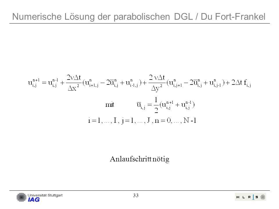 33 Numerische Lösung der parabolischen DGL / Du Fort-Frankel Anlaufschritt nötig